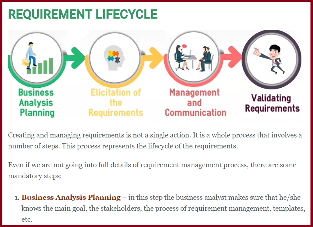 functional requirements featured image