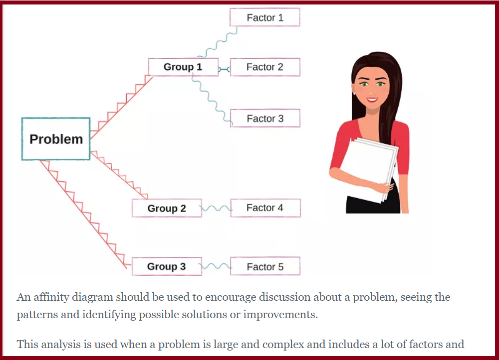 root cause analysis tools featured image 1