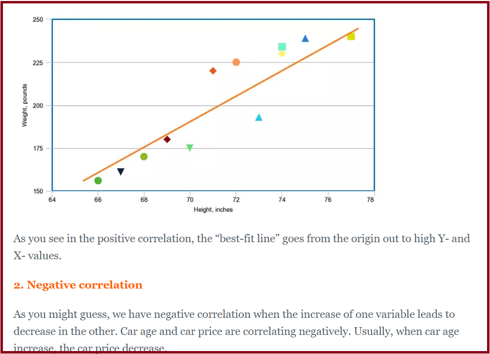 scatter plot featured image